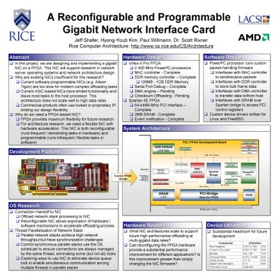 Affiliates Day 2005 Poster